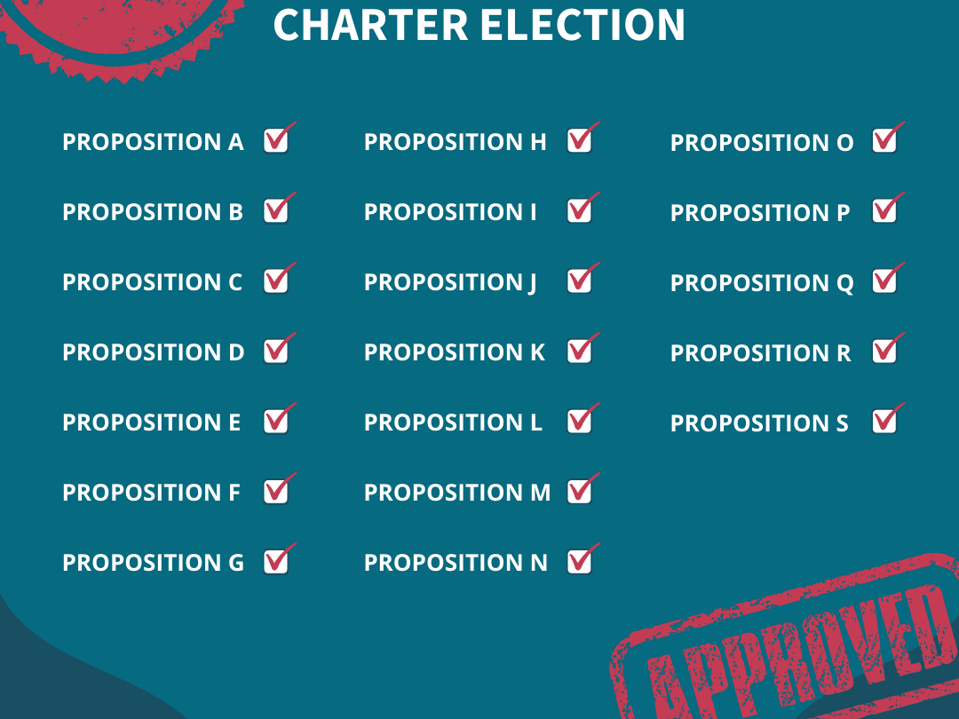 Charter Election Results